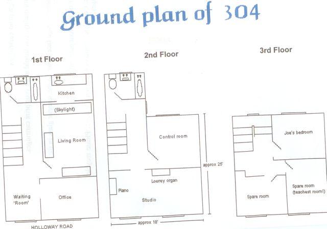 groundplansmall